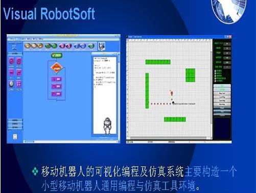 机器人控制策略的可视化编程
